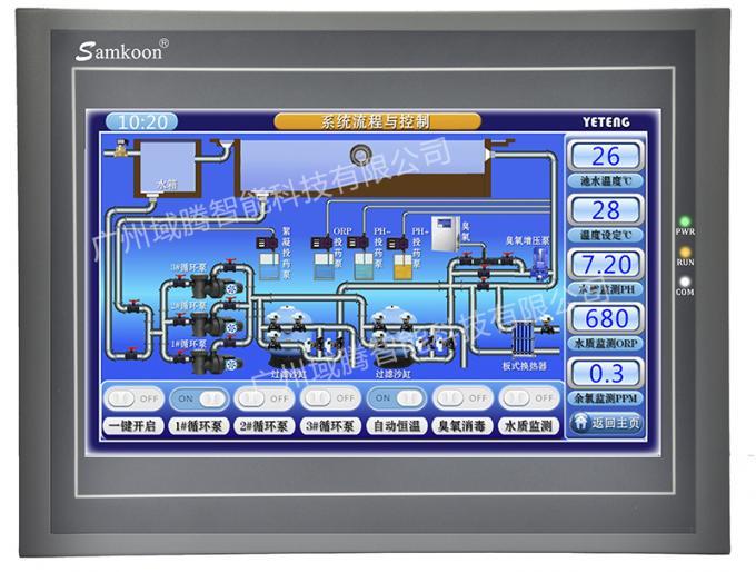 系统主页面  系统水质在线监测画面 功能简介: 泳池智能控制系统是由显控人机界面、三菱PLC和本公司编写的控制系统。系统具有水质检测、故障检测、状态控制、测量显示、文字提示、指示灯显示及文字和声响报警功能,集合了水质检测仪的所有优点,简化了系统制造商设计和施工要素,使原本复杂的问题简单化。可同时监测泳池水温,液位,ORP,PH,电导率,浊度,余氯,臭氧等参数。面板上以动态的流程图形式显示系统设备的运行状态,使工作人员对系统的运行了如指掌。 性能特点: 1、智能化电柜式控制系统,将工程安装复杂的过程简单化
